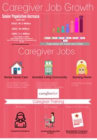 Home Care Agency Caregiver