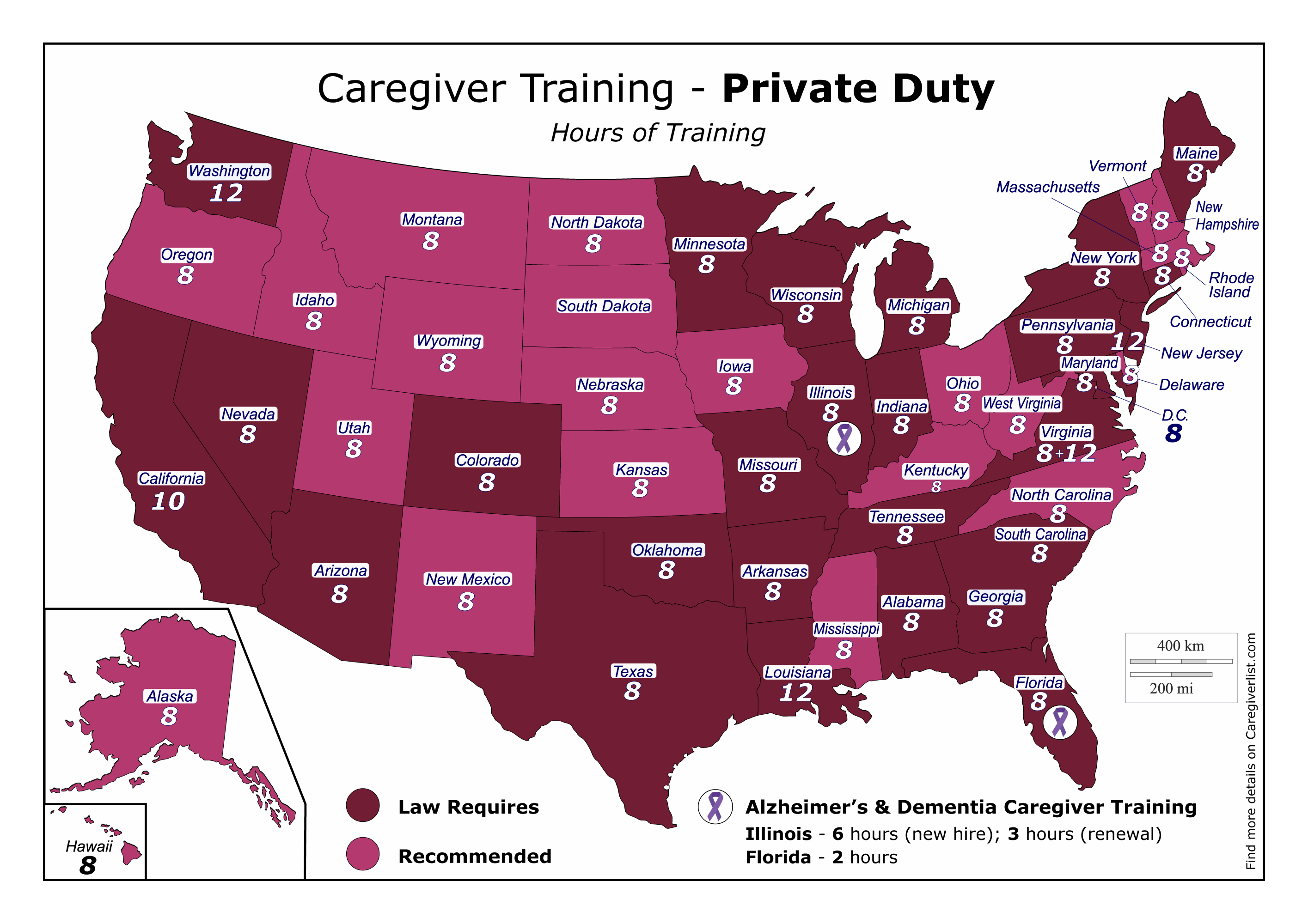 USA Caregiver Training Guidelines in Each State